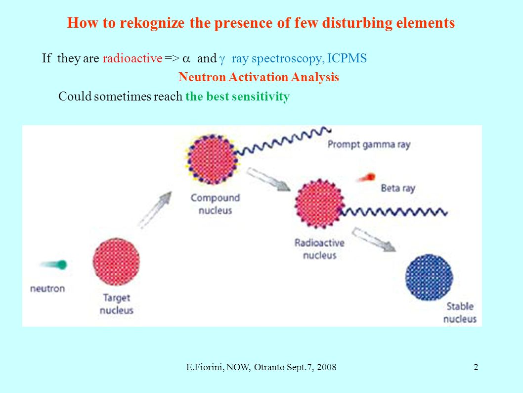 How to rekognize the presence of few disturbing elements If they are radioactive => and ray spectroscopy, ICPMS Neutron Activation Analysis Could sometimes reach the best sensitivity 2E.Fiorini, NOW, Otranto Sept.7, 2008