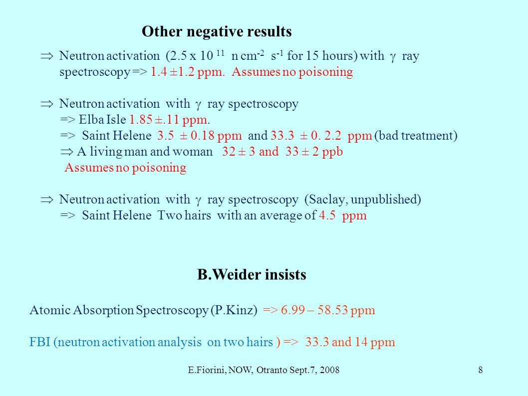 Other negative results Neutron activation (2.5 x 10 11 n cm -2 s -1 for 15 hours) with ray spectroscopy => 1.4 ±1.2 ppm.