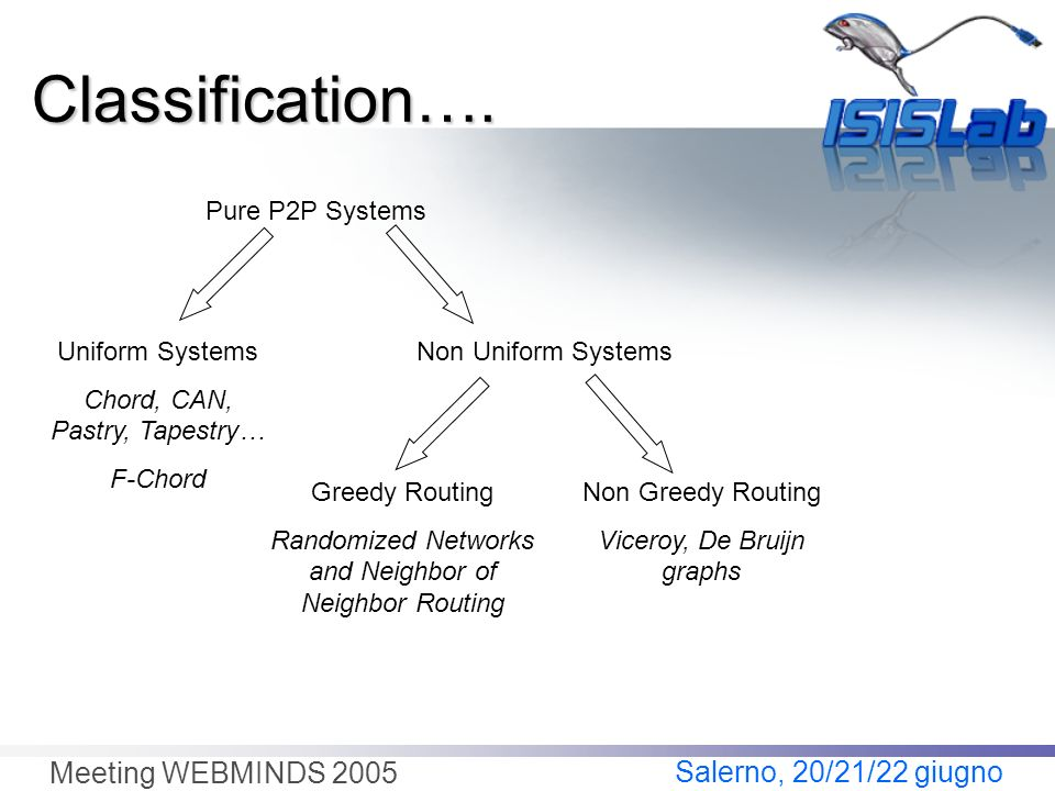 Salerno, 20/21/22 giugno Meeting WEBMINDS 2005 Classification….