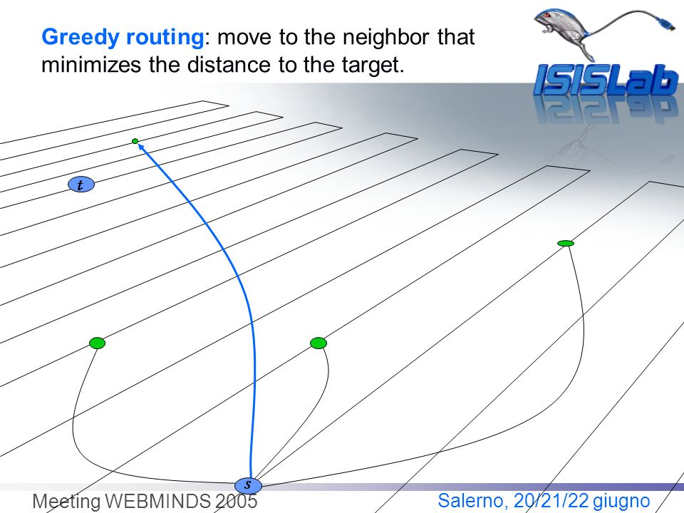 Salerno, 20/21/22 giugno Meeting WEBMINDS 2005 t Greedy routing: move to the neighbor that minimizes the distance to the target.