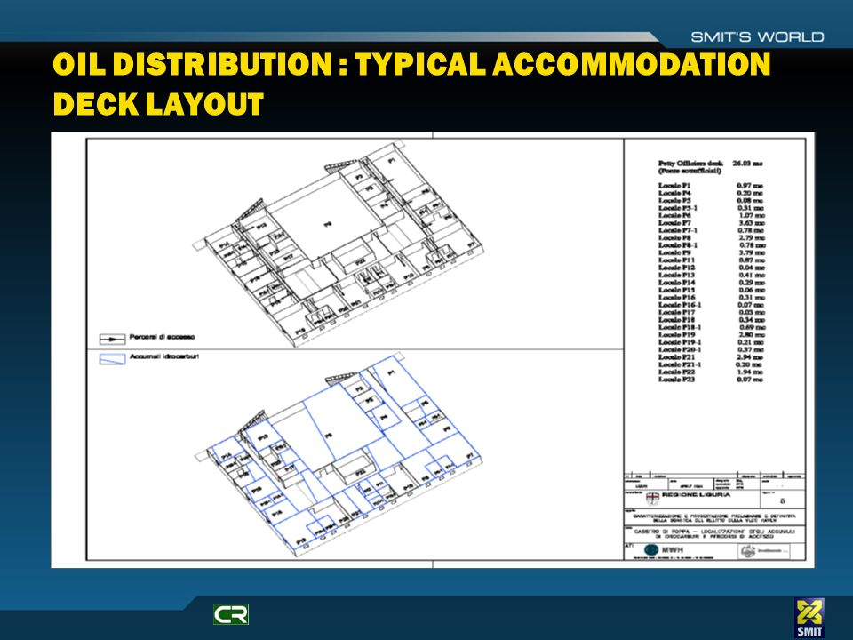 OIL DISTRIBUTION : TYPICAL ACCOMMODATION DECK LAYOUT