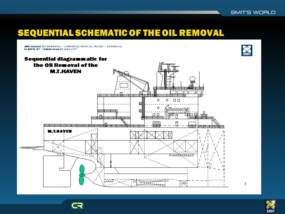 SEQUENTIAL SCHEMATIC OF THE OIL REMOVAL