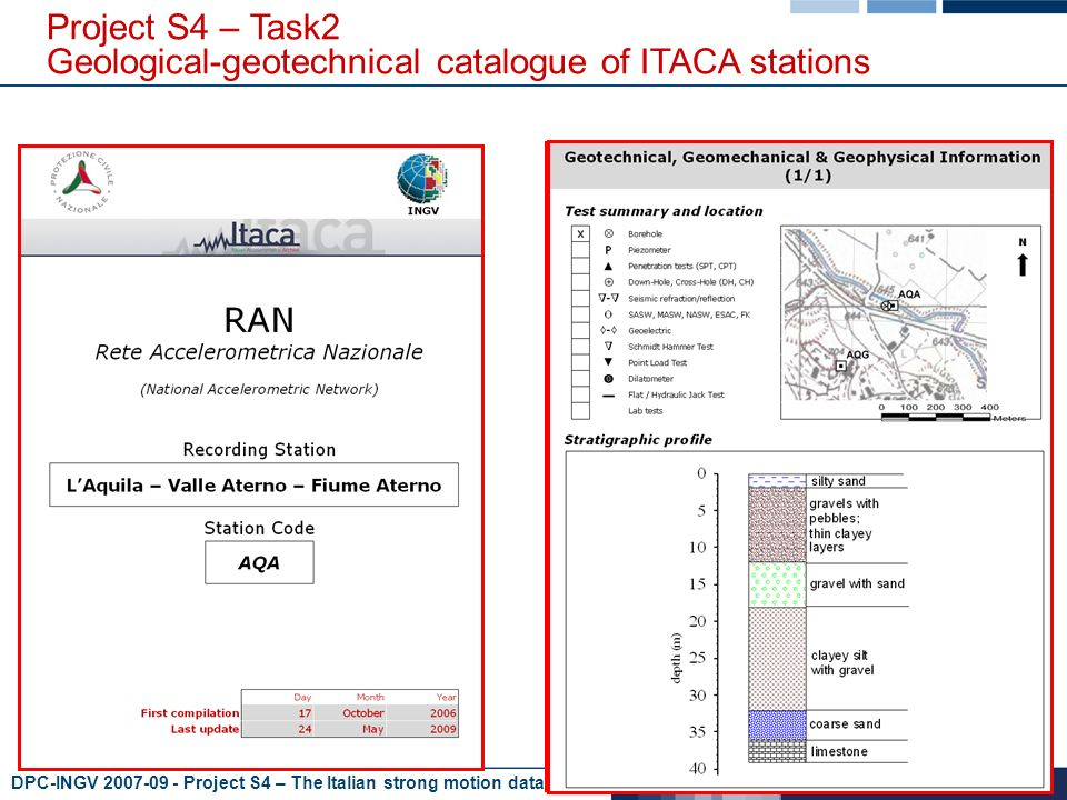 DPC-INGV 2007-09 - Project S4 – The Italian strong motion database Project S4 – Task2 Geological-geotechnical catalogue of ITACA stations