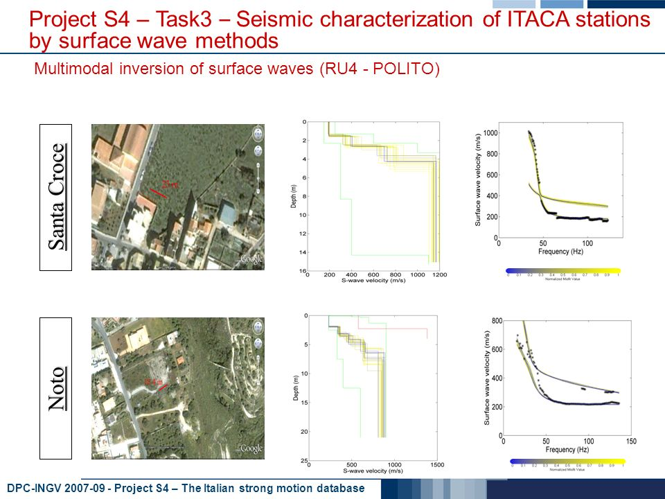 DPC-INGV 2007-09 - Project S4 – The Italian strong motion database Multimodal inversion of surface waves (RU4 - POLITO) Santa Croce Noto Project S4 – Task3 – Seismic characterization of ITACA stations by surface wave methods