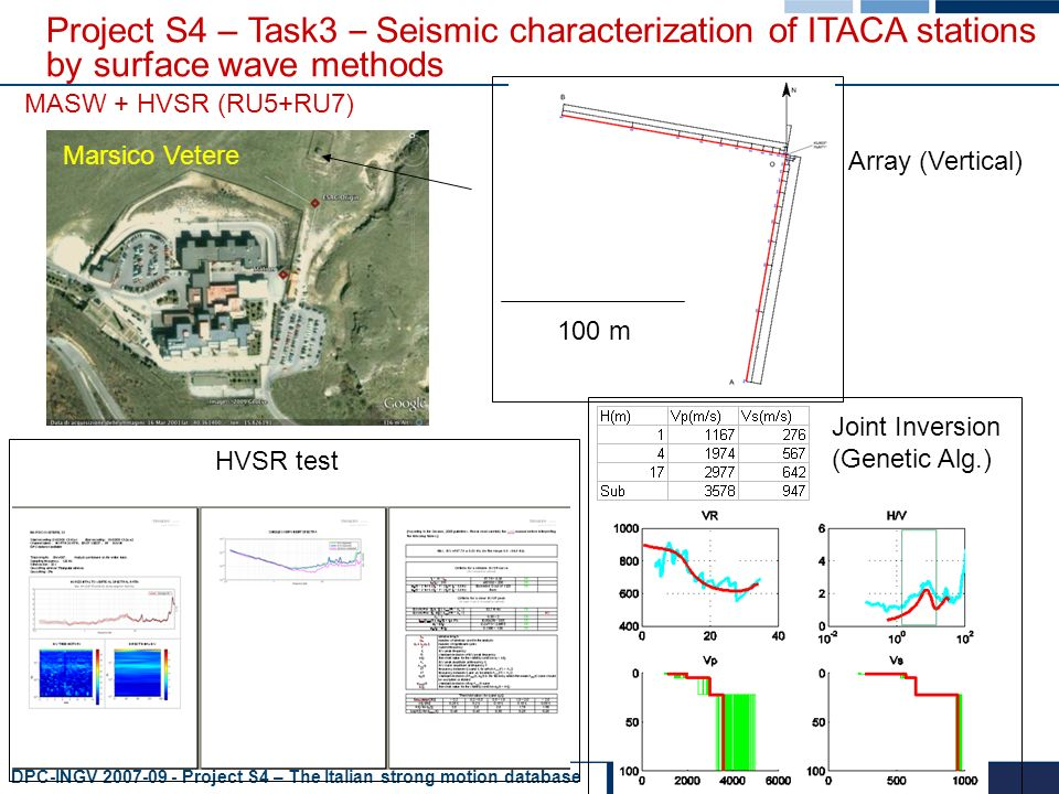 DPC-INGV 2007-09 - Project S4 – The Italian strong motion database MASW + HVSR (RU5+RU7) HVSR test Array (Vertical) Joint Inversion (Genetic Alg.) 100 m Marsico Vetere Project S4 – Task3 – Seismic characterization of ITACA stations by surface wave methods