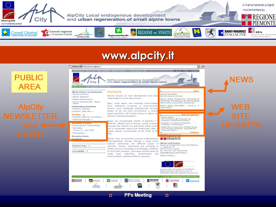 www.alpcity.it A transnational project implemented by PPs Meeting PUBLIC AREA