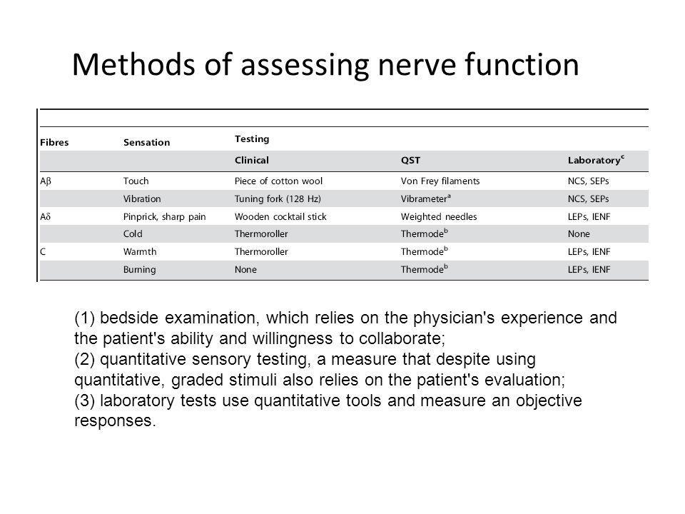 Methods of assessing nerve function (1) bedside examination, which relies on the physician s experience and the patient s ability and willingness to collaborate; (2) quantitative sensory testing, a measure that despite using quantitative, graded stimuli also relies on the patient s evaluation; (3) laboratory tests use quantitative tools and measure an objective responses.