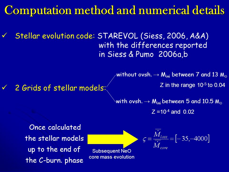 Computation method and numerical details Stellar evolution code: STAREVOL (Siess, 2006, A&A) with the differences reported in Siess & Pumo 2006a,b 2 Grids of stellar models: without ovsh.