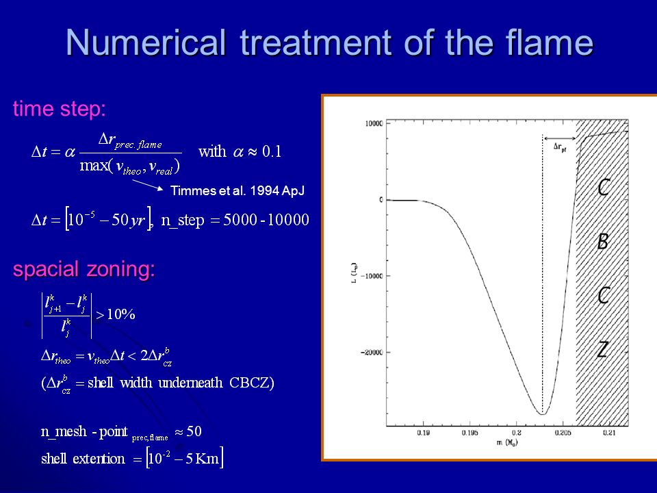 time step: spacial zoning: spacial zoning: Numerical treatment of the flame Timmes et al. 1994 ApJ