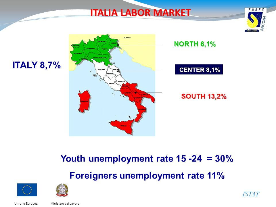 Ministero del LavoroUnione Europea NORTH 6,1% CENTER 8,1% SOUTH 13,2% ISTAT ITALIA LABOR MARKET ITALY 8,7% Youth unemployment rate 15 -24 = 30% Foreigners unemployment rate 11%