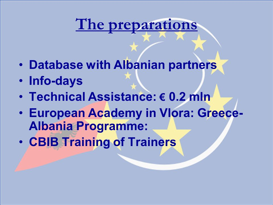 The preparations Database with Albanian partners Info-days Technical Assistance: 0.2 mln European Academy in Vlora: Greece- Albania Programme: CBIB Training of Trainers
