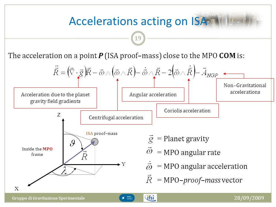 Accelerations acting on ISA 28/09/2009 Gruppo di Gravitazione Sperimentale 19 The acceleration on a point P (ISA proof–mass) close to the MPO COM is: X Y Z ISA proof–mass Inside the MPO frame = Planet gravity = MPO angular rate = MPO angular acceleration = MPO–proof–mass vector Acceleration due to the planet gravity field gradients Centrifugal acceleration Angular acceleration Coriolis acceleration Non–Gravitational accelerations
