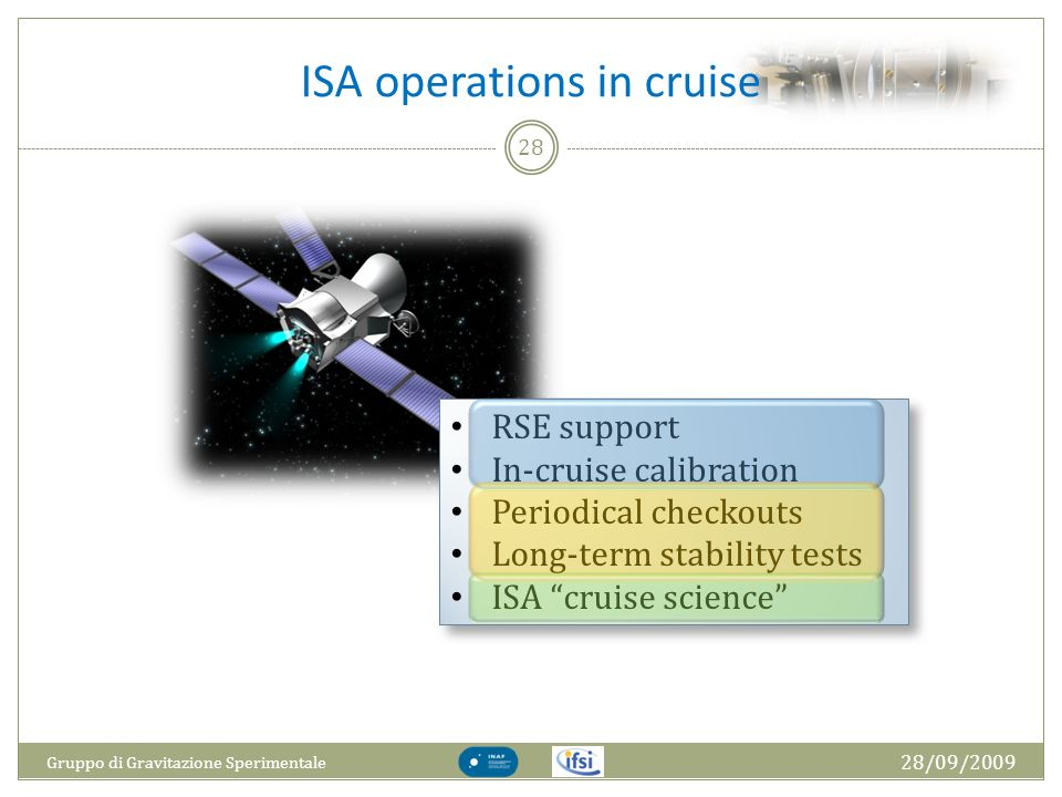 ISA operations in cruise 28/09/2009 Gruppo di Gravitazione Sperimentale 28 RSE support In-cruise calibration Periodical checkouts Long-term stability tests ISA cruise science RSE support In-cruise calibration Periodical checkouts Long-term stability tests ISA cruise science