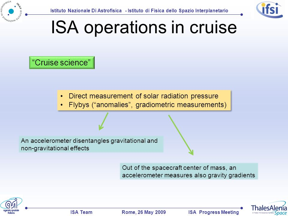 Istituto Nazionale Di Astrofisica - Istituto di Fisica dello Spazio Interplanetario ISA TeamISA Progress MeetingRome, 26 May 2009 ISA operations in cruise Cruise science Direct measurement of solar radiation pressure Flybys (anomalies, gradiometric measurements) Direct measurement of solar radiation pressure Flybys (anomalies, gradiometric measurements) An accelerometer disentangles gravitational and non-gravitational effects Out of the spacecraft center of mass, an accelerometer measures also gravity gradients