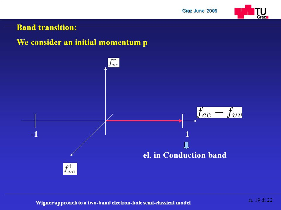 Wigner approach to a two-band electron-hole semi-classical model n.
