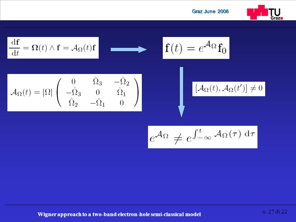 Wigner approach to a two-band electron-hole semi-classical model n. 27 di 22 Graz June 2006