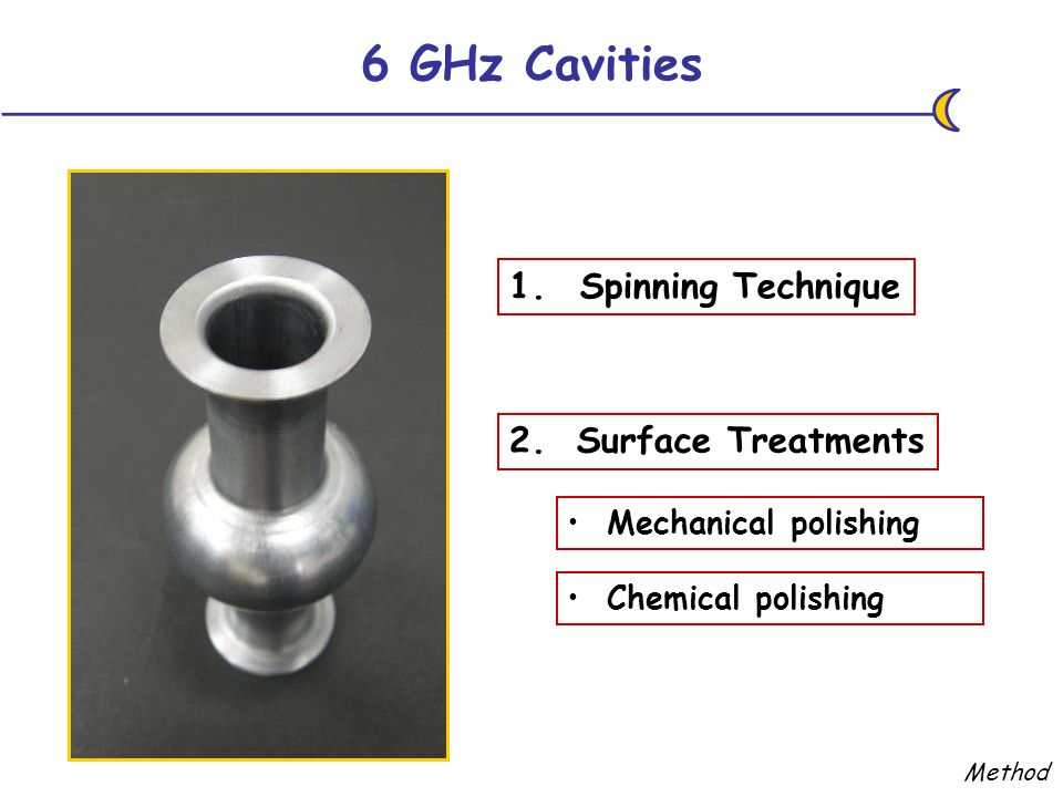 Mechanical polishing Chemical polishing 6 GHz Cavities 1.