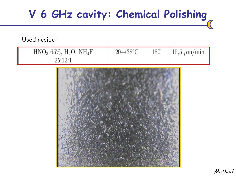 V 6 GHz cavity: Chemical Polishing Used recipe: Method