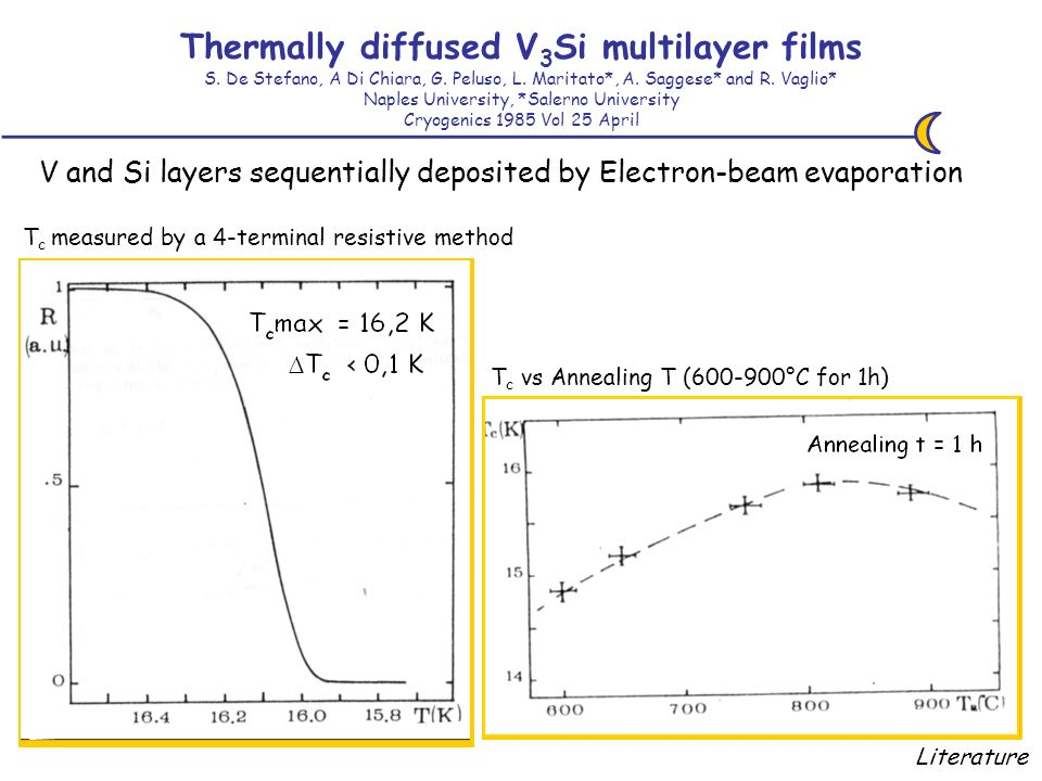 Thermally diffused V 3 Si multilayer films S. De Stefano, A Di Chiara, G.