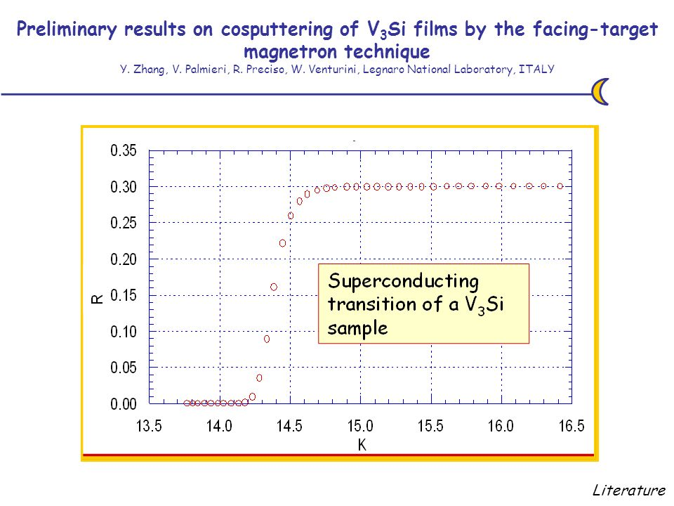 Preliminary results on cosputtering of V 3 Si films by the facing-target magnetron technique Y.