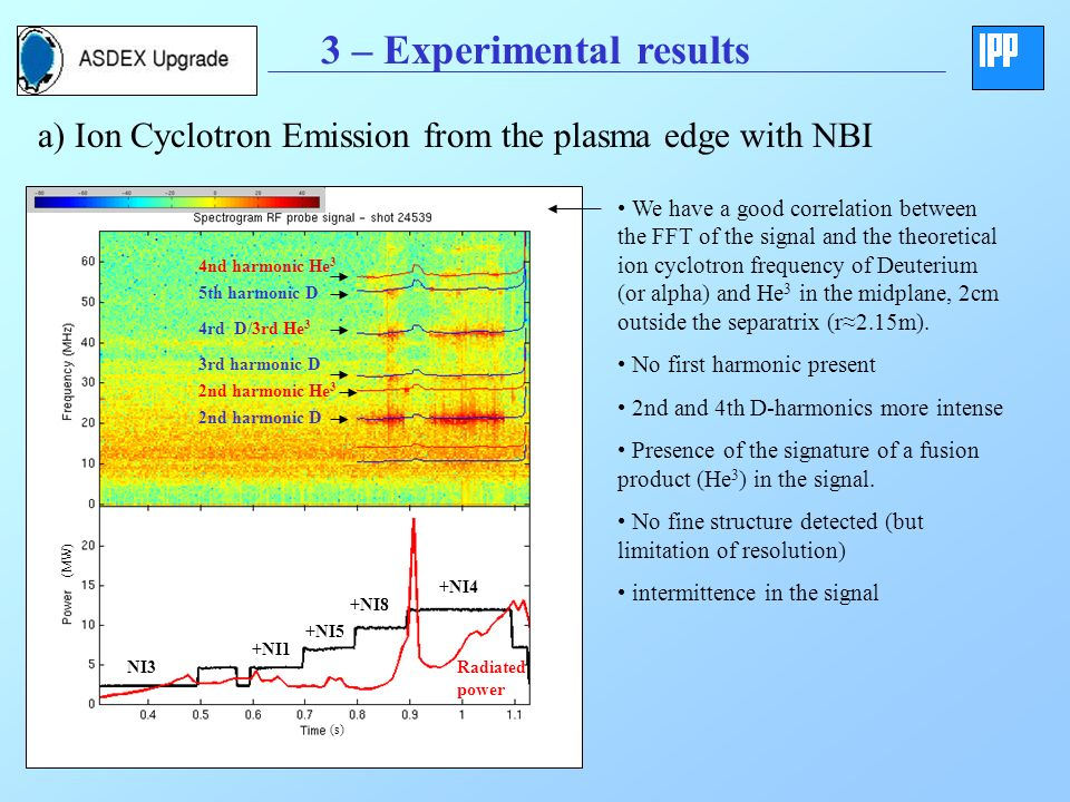 3 – Experimental results a) Ion Cyclotron Emission from the plasma edge with NBI 2nd harmonic D 2nd harmonic He 3 3rd harmonic D 4rd D/3rd He 3 +NI4 +NI8 +NI5 +NI1 NI3 (s) (MW) Radiated power 5th harmonic D 4nd harmonic He 3 We have a good correlation between the FFT of the signal and the theoretical ion cyclotron frequency of Deuterium (or alpha) and He 3 in the midplane, 2cm outside the separatrix (r2.15m).