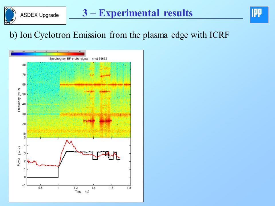 3 – Experimental results b) Ion Cyclotron Emission from the plasma edge with ICRF (s) (MW)