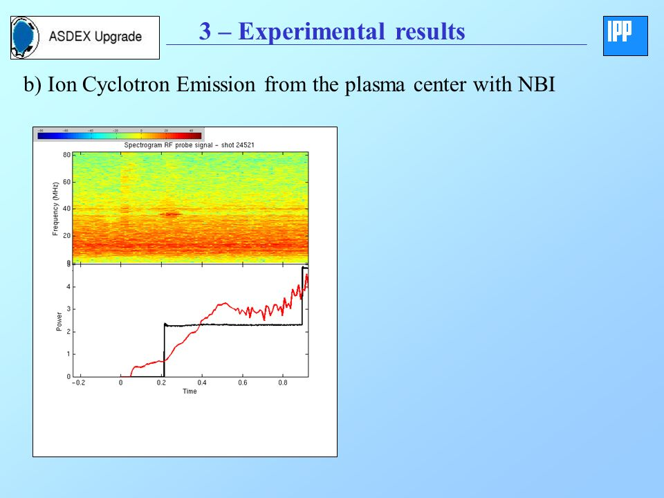 3 – Experimental results b) Ion Cyclotron Emission from the plasma center with NBI