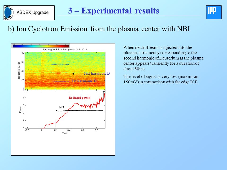 3 – Experimental results b) Ion Cyclotron Emission from the plasma center with NBI Radiated power 2nd harmonic D NI3 1st harmonic D When neutral beam is injected into the plasma, a frequency corresponding to the second harmonic of Deuterium at the plasma center appears transiently for a duration of about 80ms.