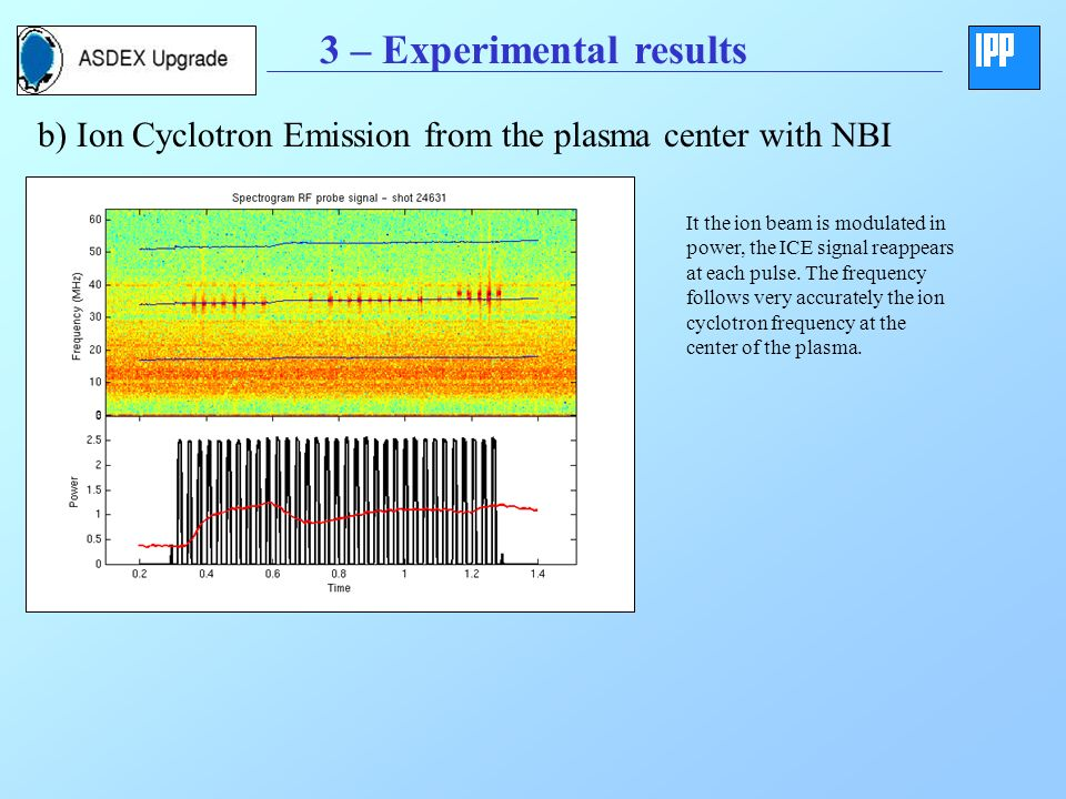 3 – Experimental results b) Ion Cyclotron Emission from the plasma center with NBI It the ion beam is modulated in power, the ICE signal reappears at each pulse.