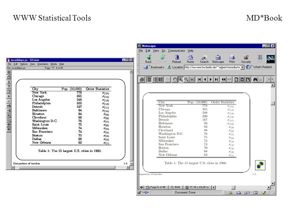 WWW Statistical ToolsMD*Book