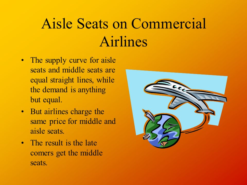 Aisle Seats on Commercial Airlines The supply curve for aisle seats and middle seats are equal straight lines, while the demand is anything but equal.