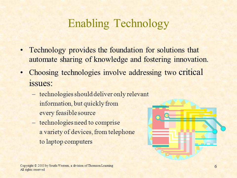 Copyright © 2005 by South-Western, a division of Thomson Learning All rights reserved 6 Enabling Technology Technology provides the foundation for solutions that automate sharing of knowledge and fostering innovation.
