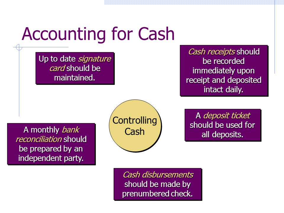 Accounting for Cash Controlling Cash Cash receipts should be recorded immediately upon receipt and deposited intact daily.