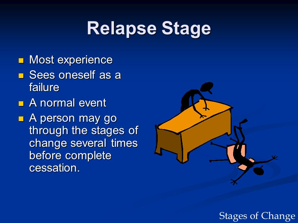 Relapse Stage Most experience Most experience Sees oneself as a failure Sees oneself as a failure A normal event A normal event A person may go through the stages of change several times before complete cessation.