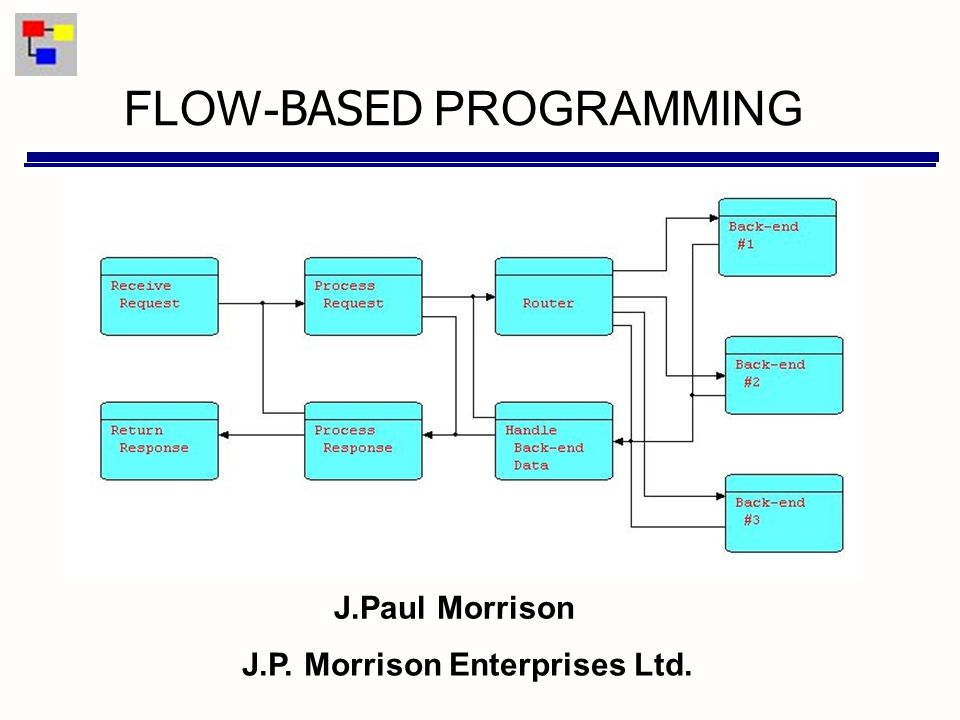 FLOW- BASED PROGRAMMING J.Paul Morrison J.P. Morrison Enterprises Ltd.