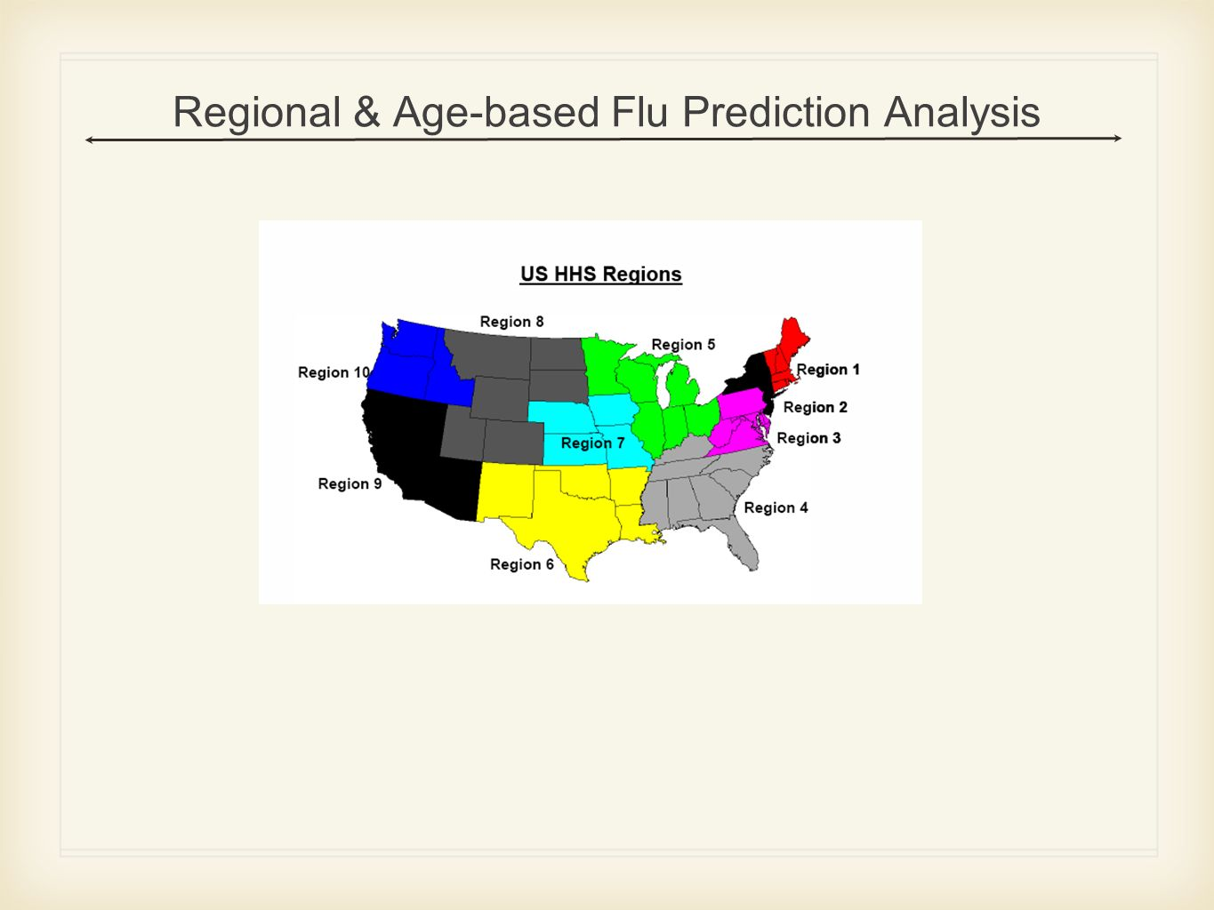 Regional & Age-based Flu Prediction Analysis
