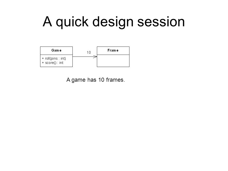 A quick design session A game has 10 frames.