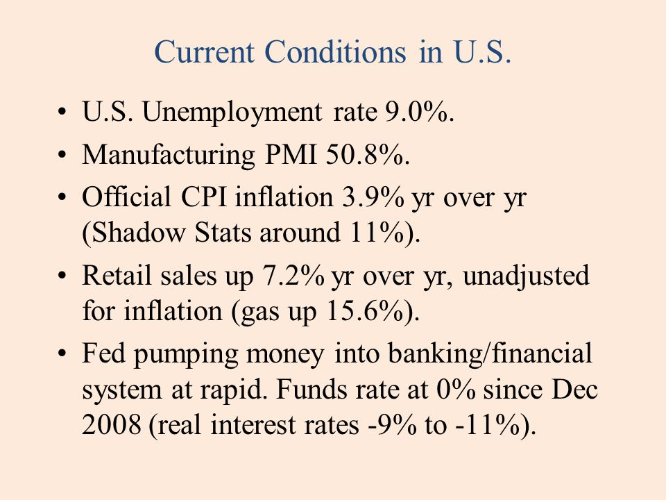 Current Conditions in U.S. U.S. Unemployment rate 9.0%.