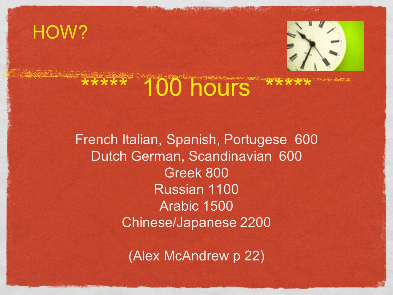***** 100 hours ***** French Italian, Spanish, Portugese 600 Dutch German, Scandinavian 600 Greek 800 Russian 1100 Arabic 1500 Chinese/Japanese 2200 (Alex McAndrew p 22) HOW