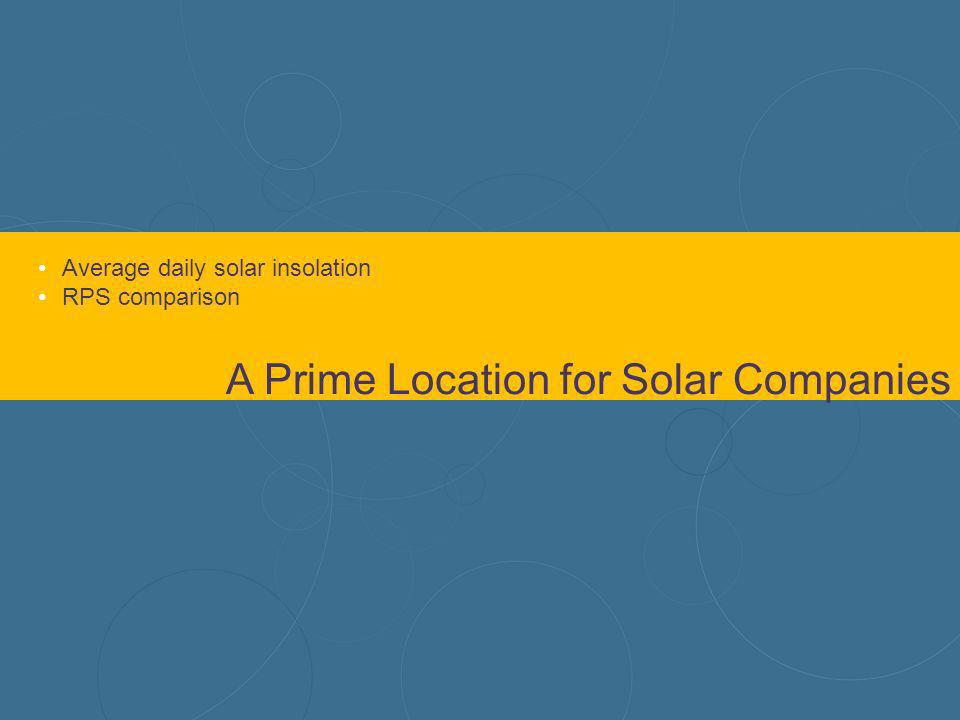 Average daily solar insolation RPS comparison A Prime Location for Solar Companies