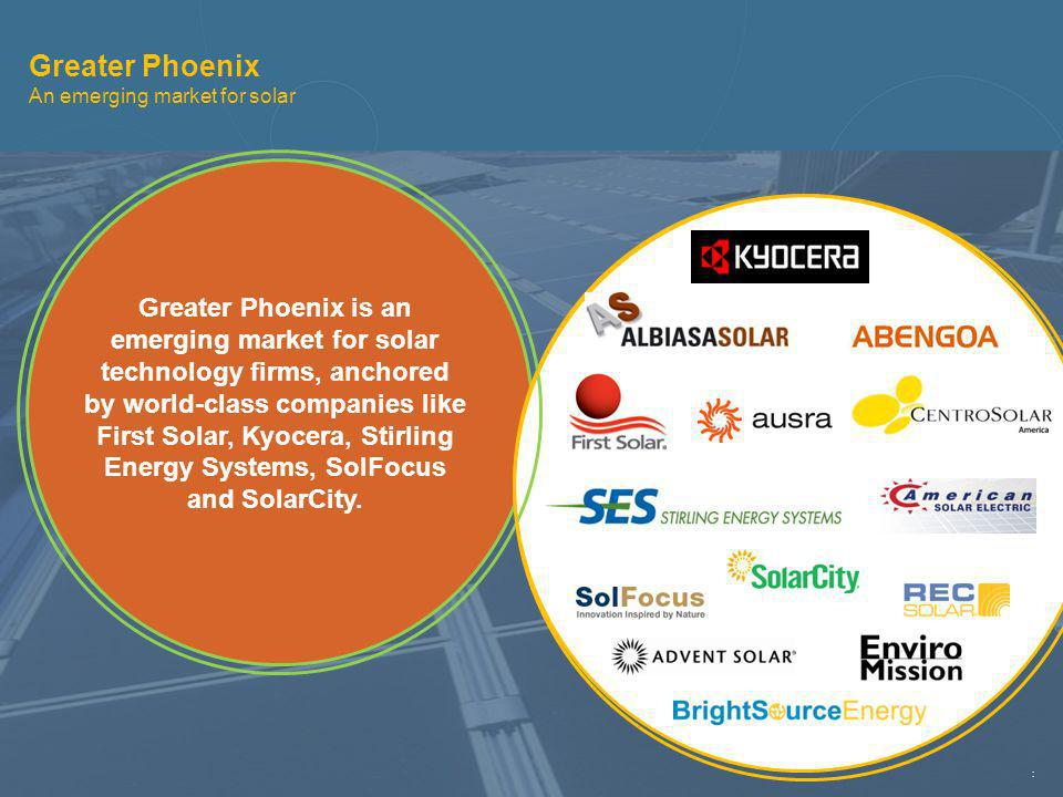 Greater Phoenix An emerging market for solar : Greater Phoenix is an emerging market for solar technology firms, anchored by world-class companies like First Solar, Kyocera, Stirling Energy Systems, SolFocus and SolarCity.