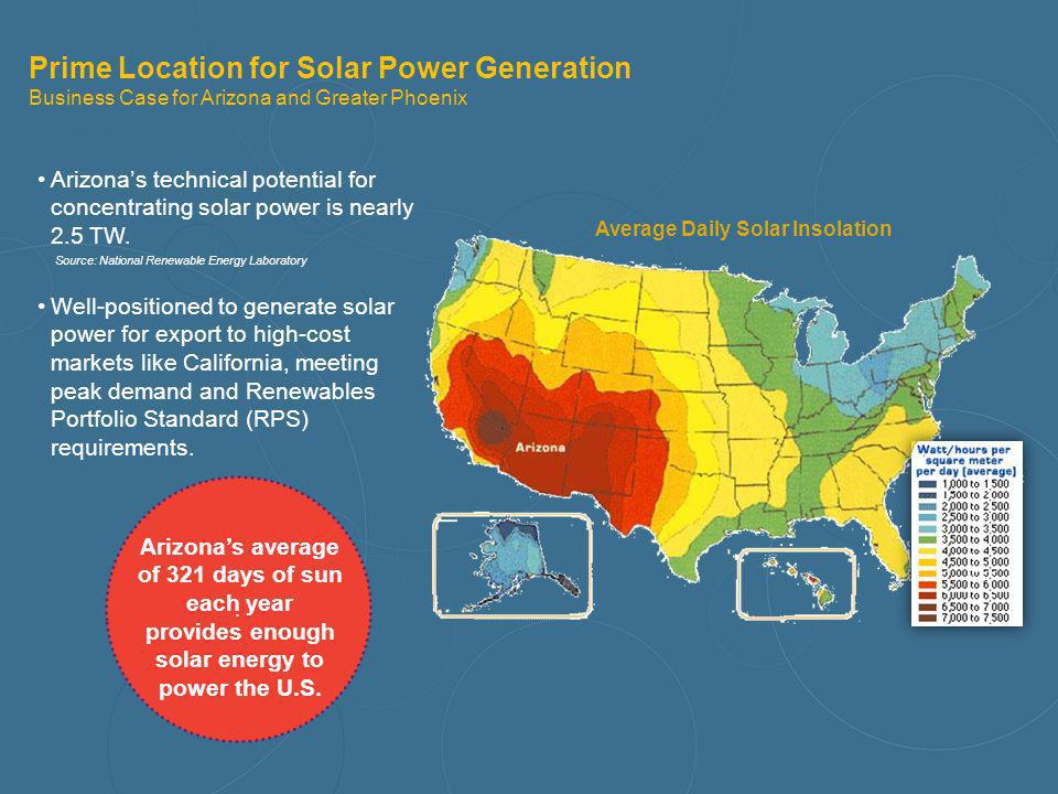 Arizonas technical potential for concentrating solar power is nearly 2.5 TW.