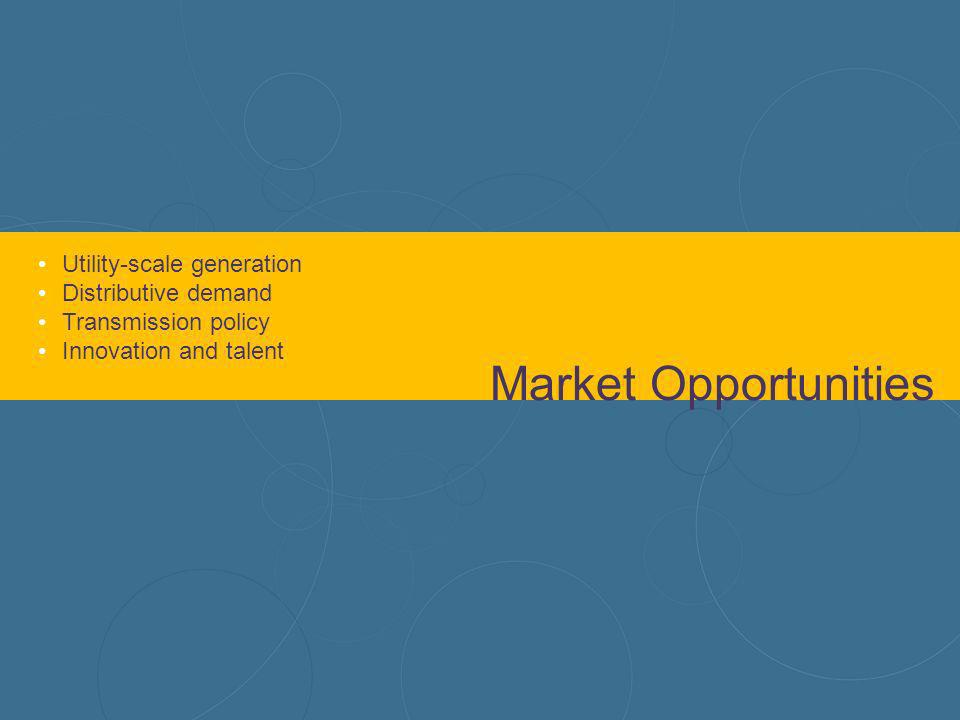 Utility-scale generation Distributive demand Transmission policy Innovation and talent Market Opportunities