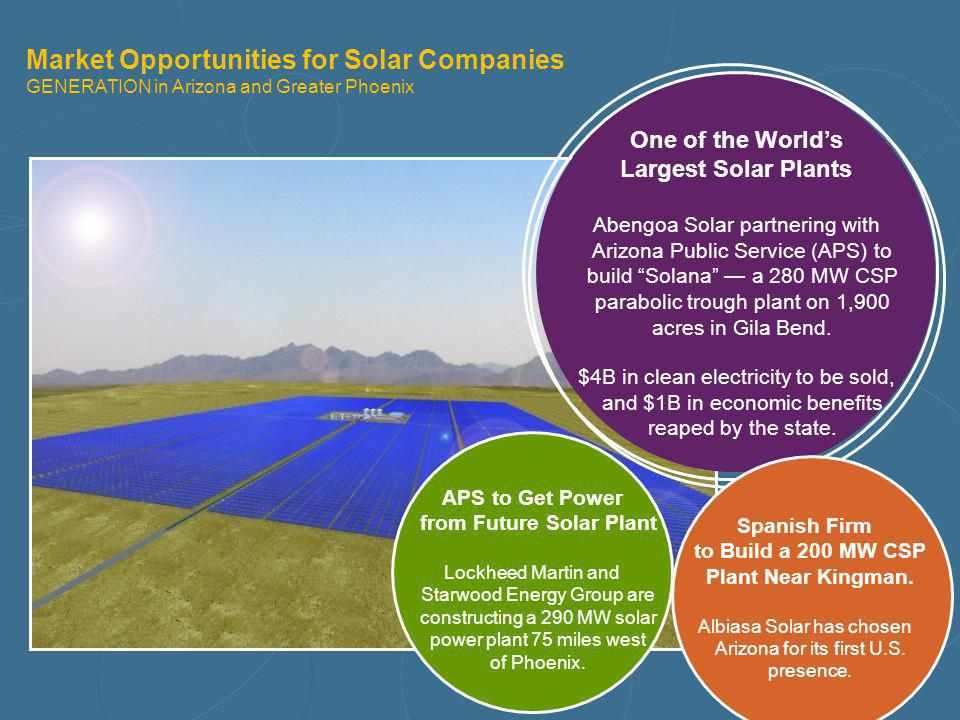 Market Opportunities for Solar Companies GENERATION in Arizona and Greater Phoenix One of the Worlds Largest Solar Plants Abengoa Solar partnering with Arizona Public Service (APS) to build Solana a 280 MW CSP parabolic trough plant on 1,900 acres in Gila Bend.