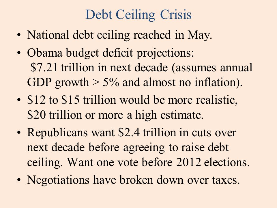 Debt Ceiling Crisis National debt ceiling reached in May.