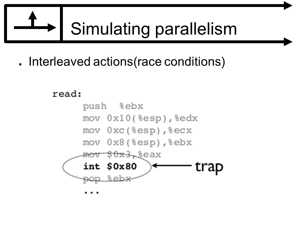 Simulating parallelism Interleaved actions(race conditions)