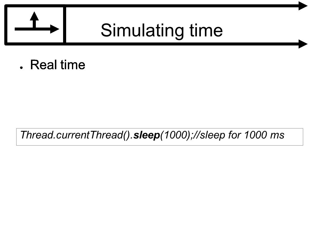 Simulating time Real time Thread.currentThread().sleep(1000);//sleep for 1000 ms Real time