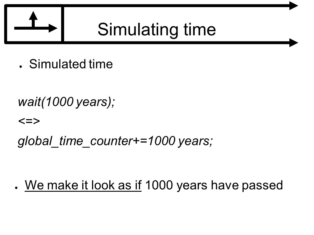 Simulating time Simulated time wait(1000 years); global_time_counter+=1000 years; We make it look as if 1000 years have passed