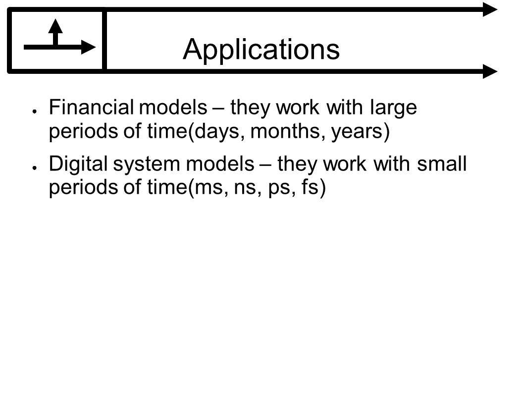 Applications Financial models – they work with large periods of time(days, months, years) Digital system models – they work with small periods of time(ms, ns, ps, fs)