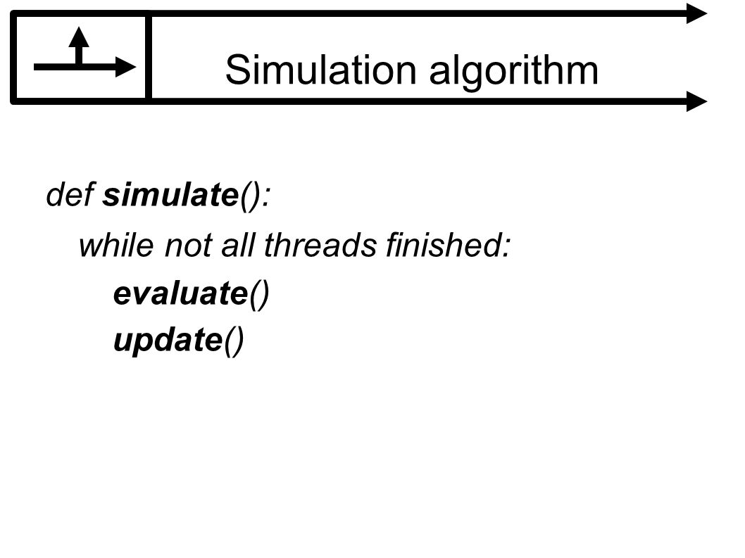 Simulation algorithm def simulate(): while not all threads finished: evaluate() update()